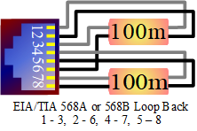 8-Wire LOOPBACK Connections